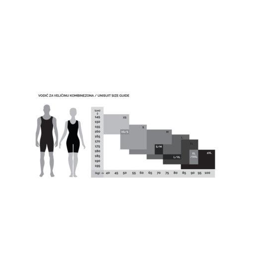 Rowing unisuit Size Chart